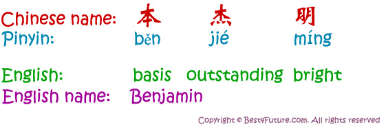 Name Your Child in Chinese: Chinese Names for Benjamin
