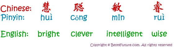 Name Your Child in Chinese: Chinese Names Meaning Smart