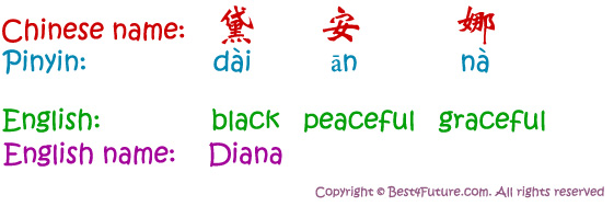 Name Your Child in Chinese: Chinese Names for Diana